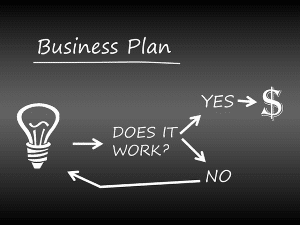 plan before you start building your business