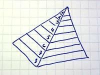 pyramid-cheme1