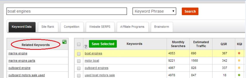 Jaaxy Keyword Tool Related Keywords
