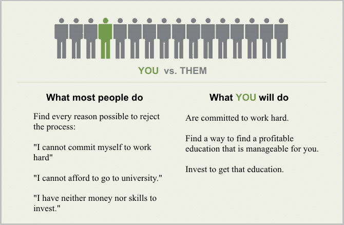 You versus them, success factors
