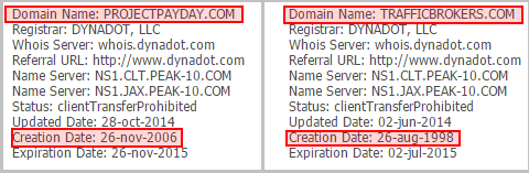 Project Payday was first registered in 2006