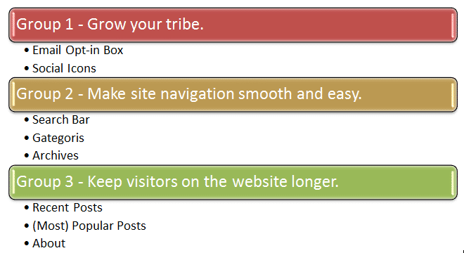 Sidebar widgets can be divided into 3 distinctive groups - grow your tribe, make navigation smooth, keep visitors on the site longer.