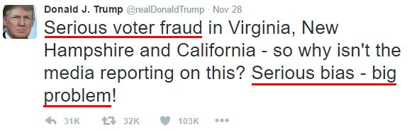 "Donald Trump negative emotions in tweets: ""Serious voter fraud,"" ""Serious bias - big problem!"""