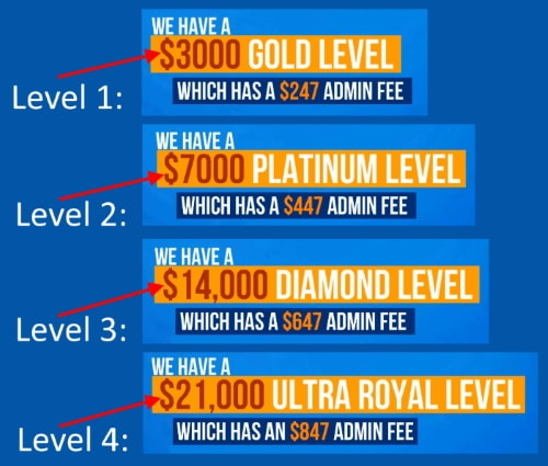 10K Wealth code pricing